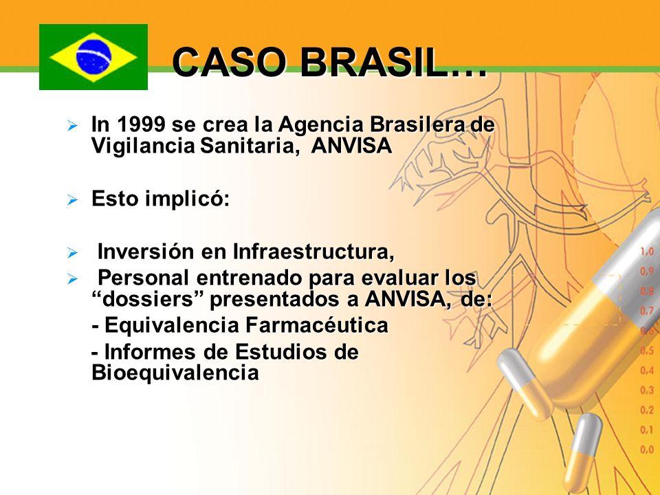 CASO BRASIL… In 1999 se crea la Agencia Brasilera de Vigilancia Sanitaria, ANVISA In 1999 se crea la Agencia Brasilera de Vigilancia Sanitaria, ANVISA