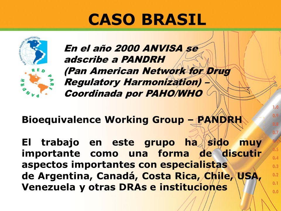 En el año 2000 ANVISA se adscribe a PANDRH (Pan American Network for Drug Regulatory Harmonization) – Coordinada por PAHO/WHO CASO BRASIL Bioequivalen
