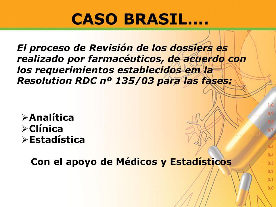 El proceso de Revisión de los dossiers es realizado por farmacéuticos, de acuerdo con los requerimientos establecidos em la Resolution RDC nº 135/03 p