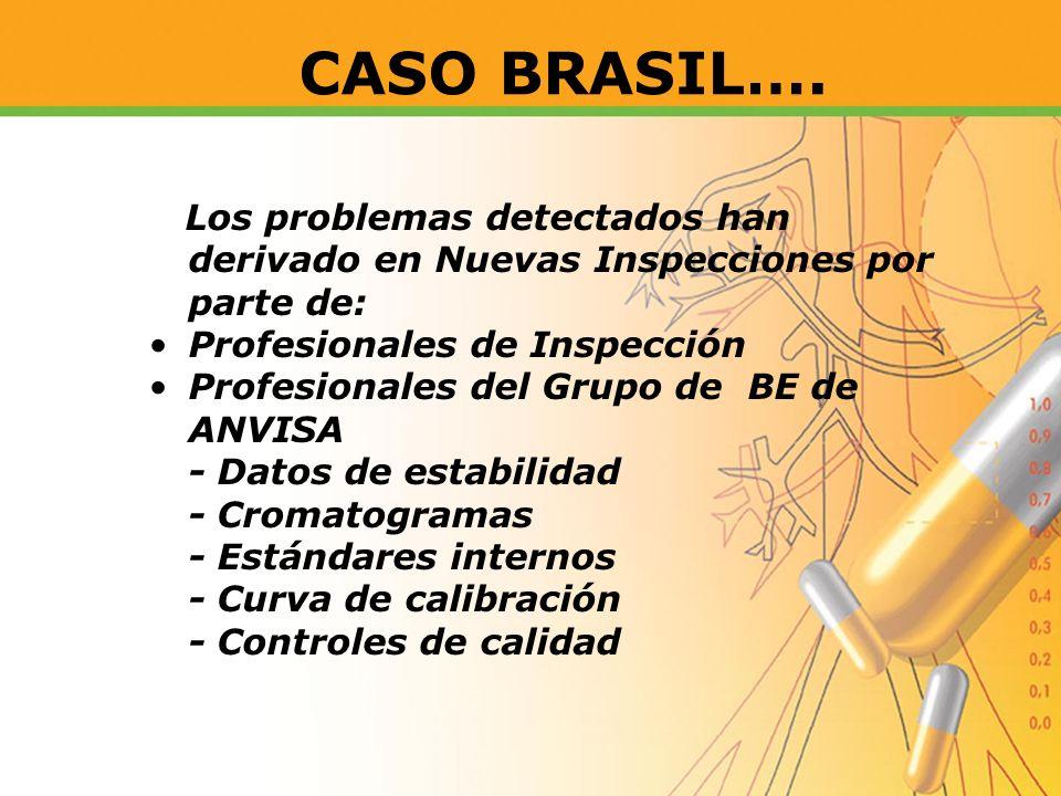 Los problemas detectados han derivado en Nuevas Inspecciones por parte de: Profesionales de Inspección Profesionales del Grupo de BE de ANVISA - Datos