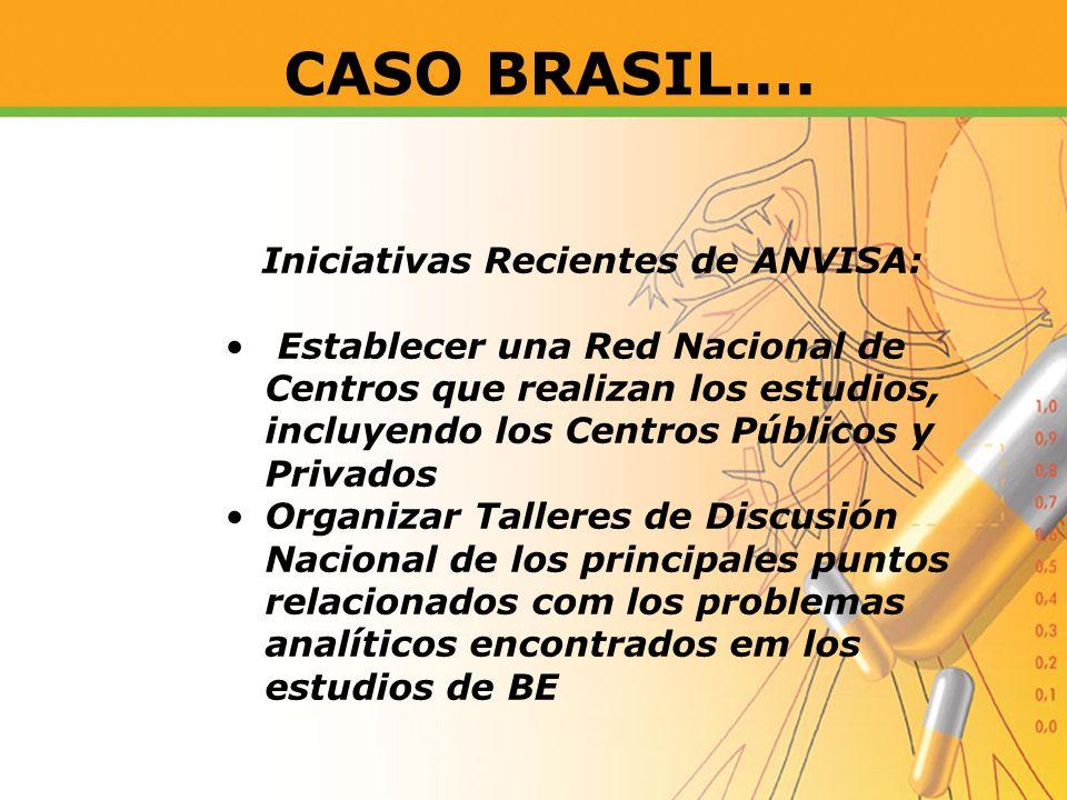 Iniciativas Recientes de ANVISA: Establecer una Red Nacional de Centros que realizan los estudios, incluyendo los Centros Públicos y Privados Organiza