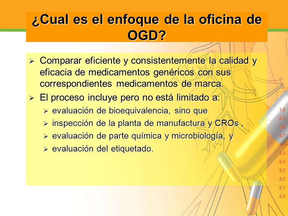 ¿Cual es el enfoque de la oficina de OGD? Comparar eficiente y consistentemente la calidad y eficacia de medicamentos genéricos con sus correspondient