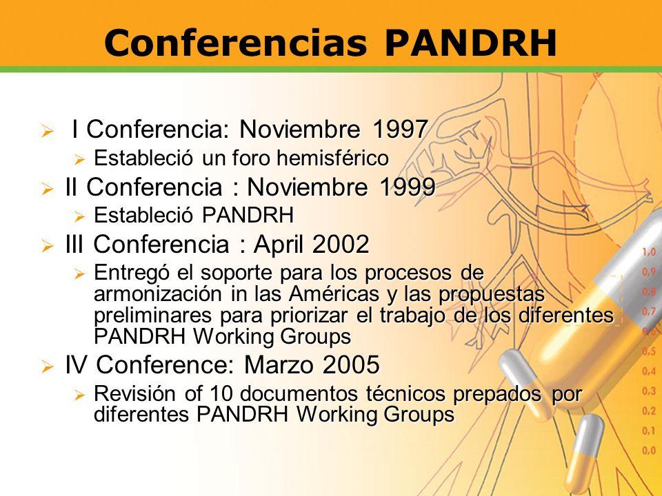 Conferencias PANDRH I Conferencia: Noviembre 1997 I Conferencia: Noviembre 1997 Estableció un foro hemisférico Estableció un foro hemisférico II Confe