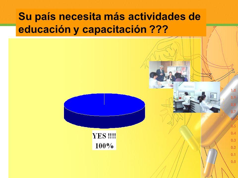 Su país necesita más actividades de educación y capacitación ???