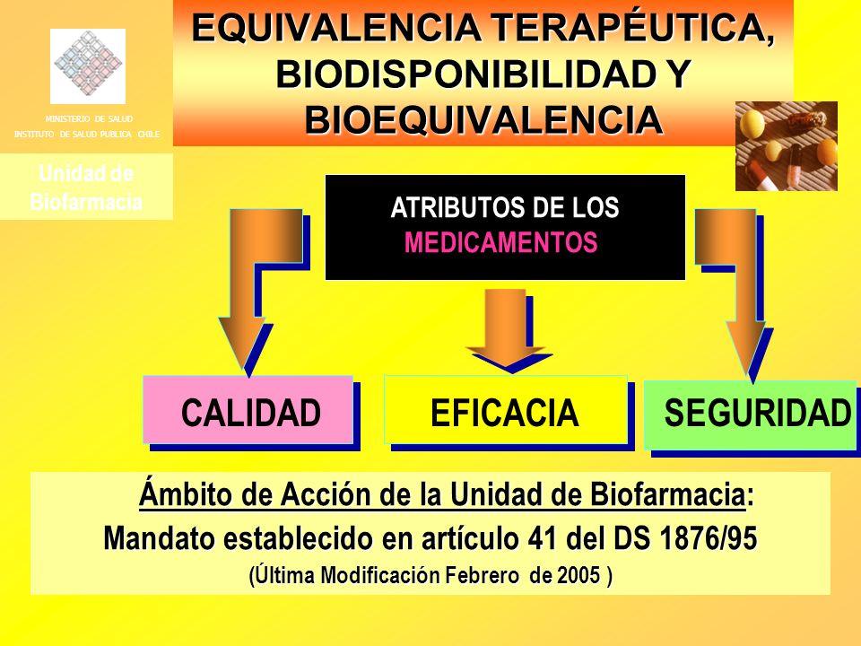 EQUIVALENCIA TERAPÉUTICA, BIODISPONIBILIDAD Y BIOEQUIVALENCIA Ámbito de Acción de la Unidad de Biofarmacia: Mandato establecido en artículo 41 del DS
