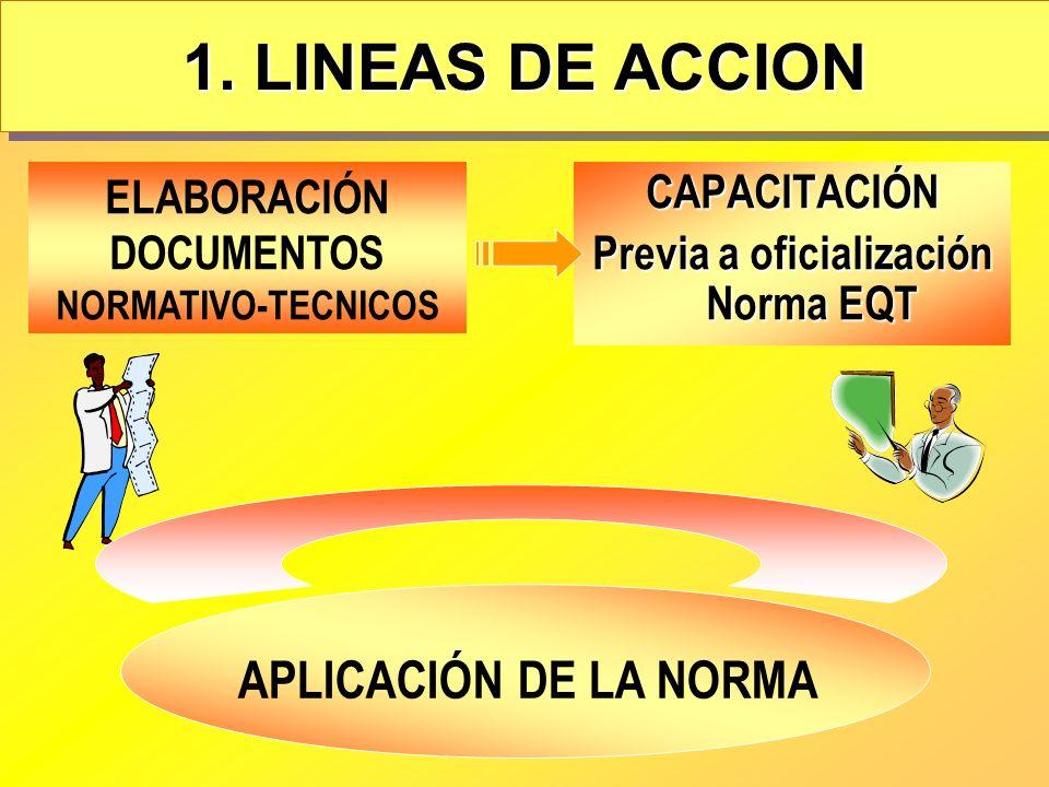 1. LINEAS DE ACCION CAPACITACIÓN Previa a oficialización Norma EQT ELABORACIÓN DOCUMENTOS NORMATIVO-TECNICOS APLICACIÓN DE LA NORMA