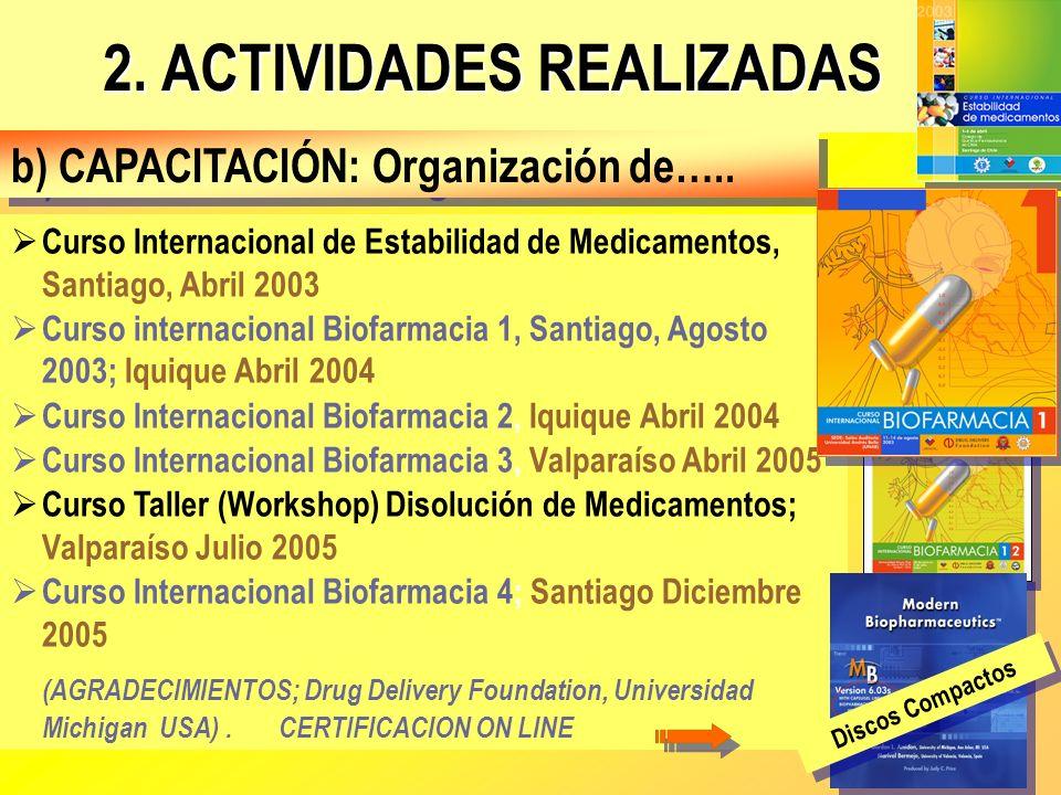 2. ACTIVIDADES REALIZADAS b) CAPACITACIÓN: Organización de….. Curso Internacional de Estabilidad de Medicamentos, Santiago, Abril 2003 Curso internaci