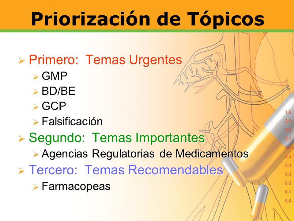 Priorización de Tópicos Primero: Temas Urgentes Primero: Temas Urgentes GMP GMP BD/BE BD/BE GCP GCP Falsificación Falsificación Segundo: Temas Importa