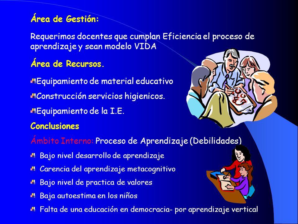 Niños y Niñas sea: Participativo Analítico Capacidad de solución. BRUNER: Aprender a aprender alumnos sea: Analítico reflexivo, participativo Capacida