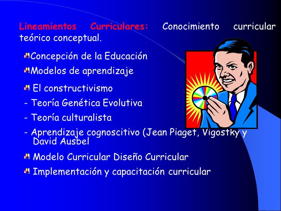 Ámbito Externo: Ámbito Externo (Amenazas) Escaso desarrollo capacidades físicas y artísticas Escaso desarrollo de una educación de liderazgo en alumno