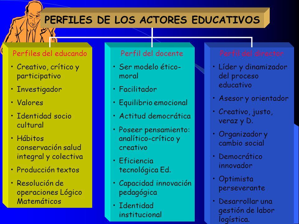 Lineamientos Curriculares: Conocimiento curricular teórico conceptual. Concepción de la Educación Modelos de aprendizaje El constructivismo - Teoría G