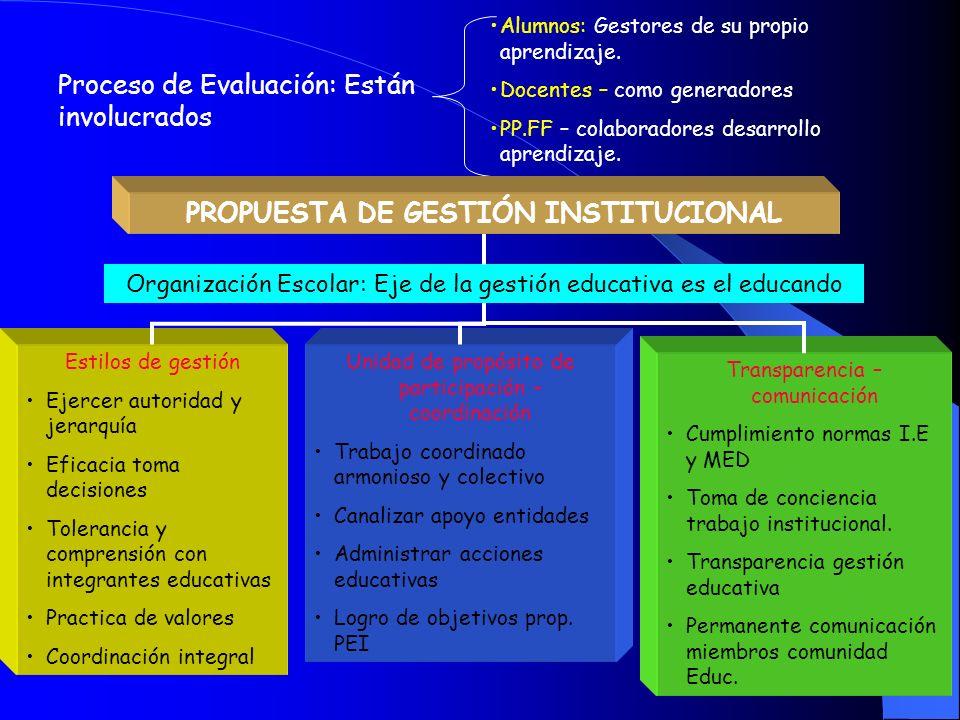 ENFOQUES DE EVALUACIÓN Evaluación.- Proceso dinámico integral, flexibilidad y sistemático evaluar: Implica proceso interacción comunicativas profesor