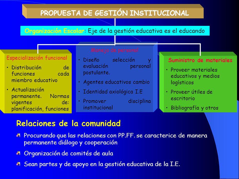 Proceso de Evaluación: Están involucrados Alumnos: Gestores de su propio aprendizaje. Docentes – como generadores PP.FF – colaboradores desarrollo apr