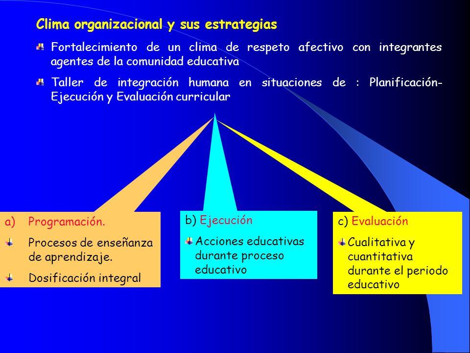 PROPUESTA DE GESTIÓN INSTITUCIONAL Organización Escolar: Eje de la gestión educativa es el educando Especialización funcional Distribución de funcione