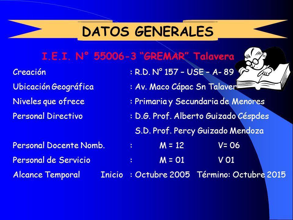 DATOS GENERALES I.E.I.N° 55006-3 GREMAR Talavera Creación: R.D.