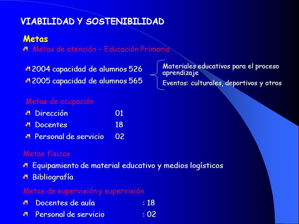 INSTRUMENTOS Y PROCEDIMIENTOS ADMINISTRATIVOS Reglamento Interno Instrumento que regula la organización y funcionamiento de la I.E Contiene objetivos