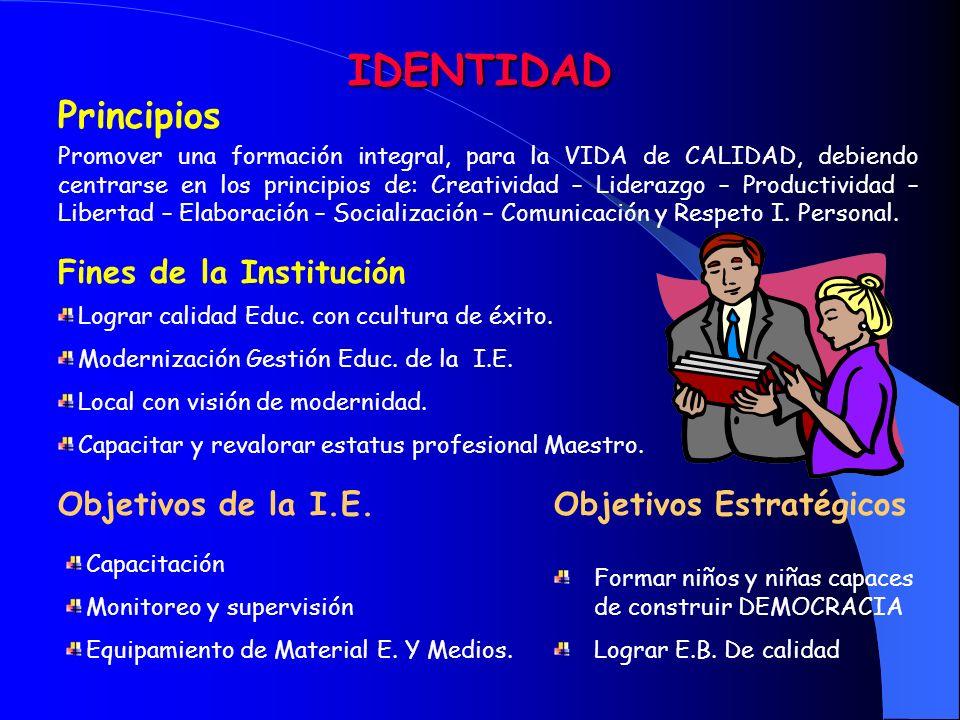 IDENTIDAD Principios Promover una formación integral, para la VIDA de CALIDAD, debiendo centrarse en los principios de: Creatividad – Liderazgo – Productividad – Libertad – Elaboración – Socialización – Comunicación y Respeto I.