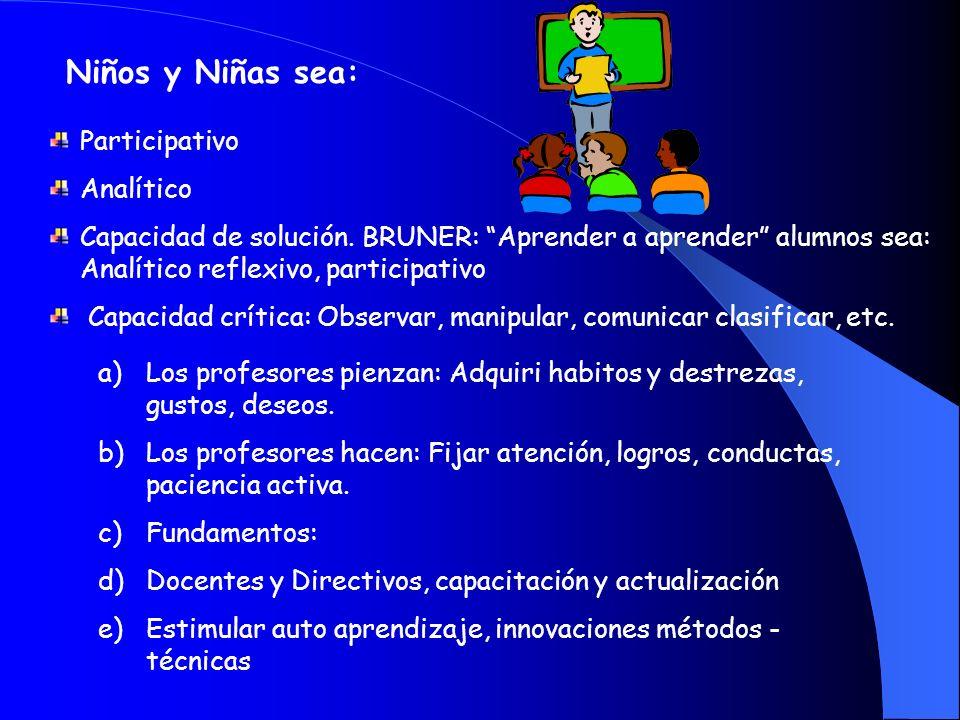 Niños y Niñas sea: Participativo Analítico Capacidad de solución.