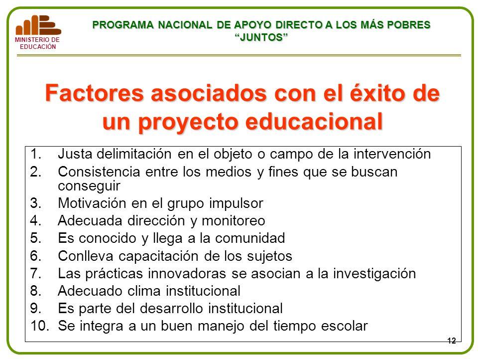 MINISTERIO DE EDUCACIÓN PROGRAMA NACIONAL DE APOYO DIRECTO A LOS MÁS POBRES JUNTOS Factores asociados con el éxito de un proyecto educacional 1.Justa