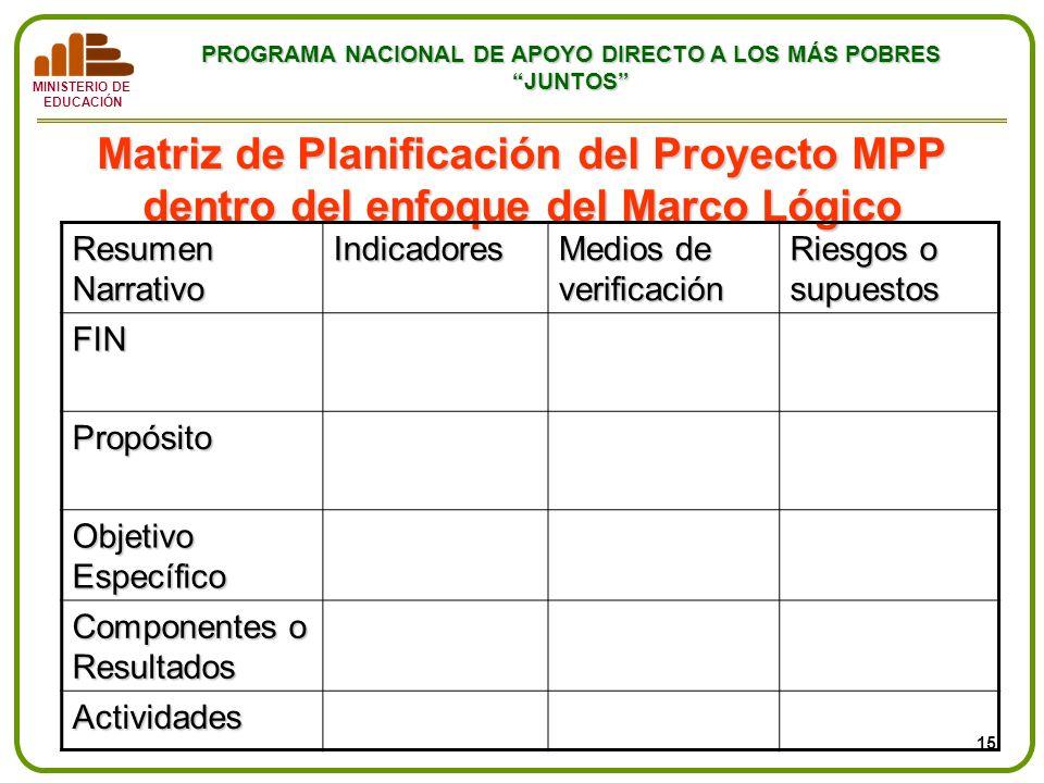 MINISTERIO DE EDUCACIÓN PROGRAMA NACIONAL DE APOYO DIRECTO A LOS MÁS POBRES JUNTOS Matriz de Planificación del Proyecto MPP dentro del enfoque del Mar