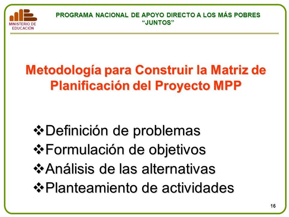 MINISTERIO DE EDUCACIÓN PROGRAMA NACIONAL DE APOYO DIRECTO A LOS MÁS POBRES JUNTOS Metodología para Construir la Matriz de Planificación del Proyecto
