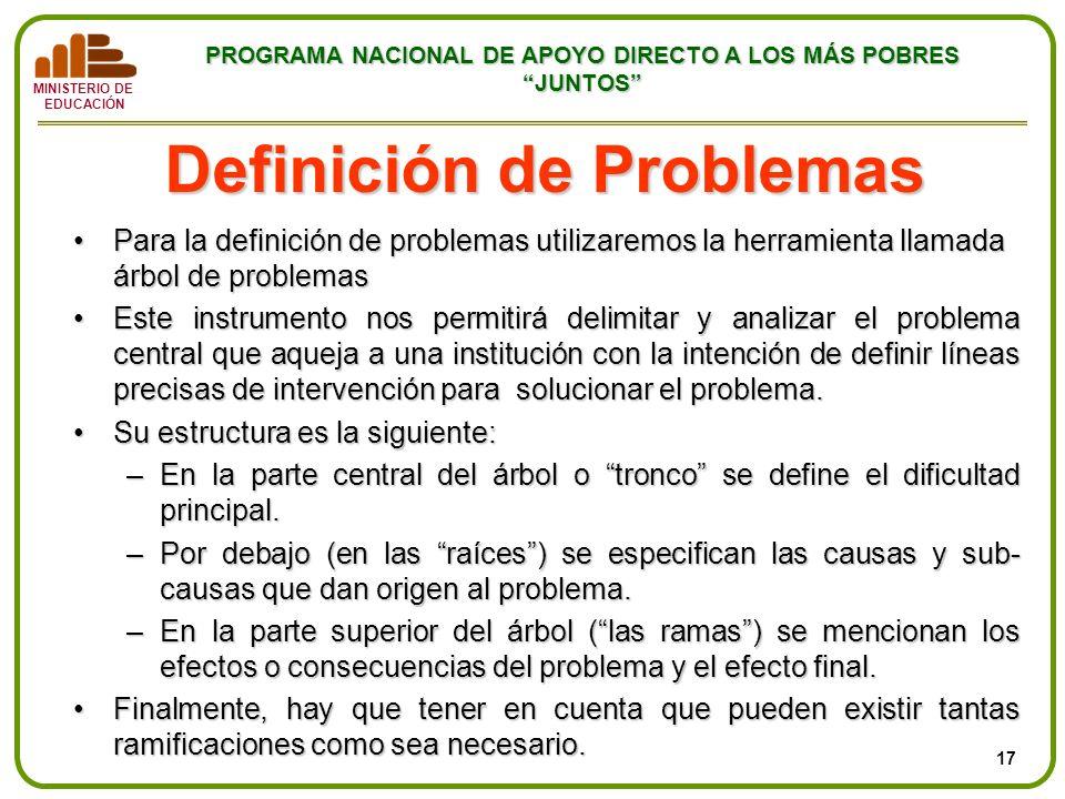 MINISTERIO DE EDUCACIÓN PROGRAMA NACIONAL DE APOYO DIRECTO A LOS MÁS POBRES JUNTOS Definición de Problemas Para la definición de problemas utilizaremo
