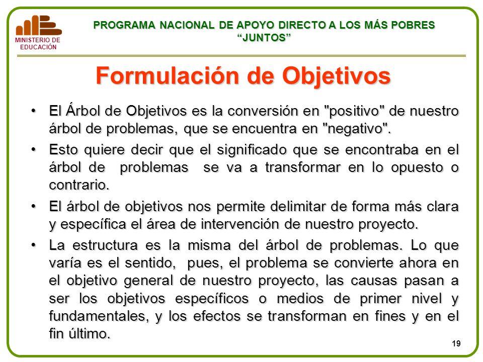 MINISTERIO DE EDUCACIÓN PROGRAMA NACIONAL DE APOYO DIRECTO A LOS MÁS POBRES JUNTOS Formulación de Objetivos El Árbol de Objetivos es la conversión en