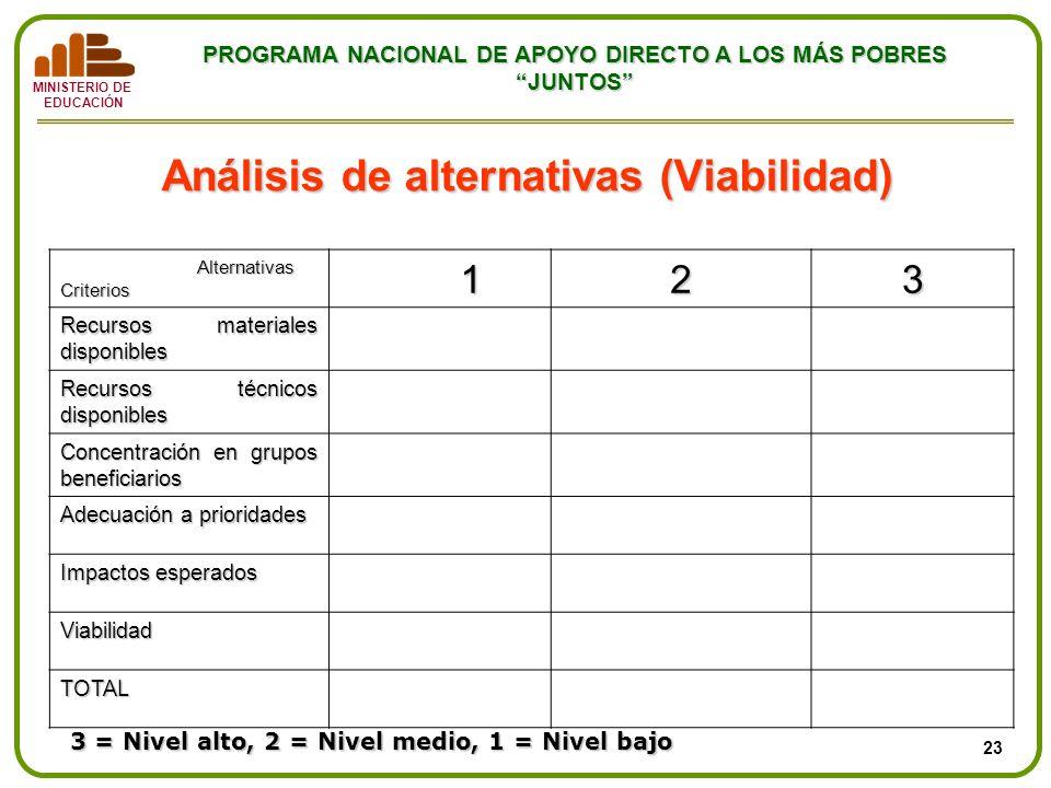 MINISTERIO DE EDUCACIÓN PROGRAMA NACIONAL DE APOYO DIRECTO A LOS MÁS POBRES JUNTOS Alternativas AlternativasCriterios 123 Recursos materiales disponib