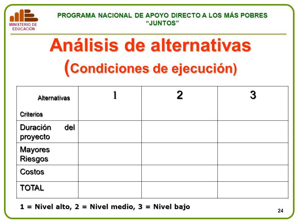 MINISTERIO DE EDUCACIÓN PROGRAMA NACIONAL DE APOYO DIRECTO A LOS MÁS POBRES JUNTOS Análisis de alternativas ( Condiciones de ejecución) Alternativas A