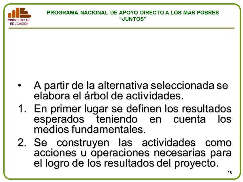MINISTERIO DE EDUCACIÓN PROGRAMA NACIONAL DE APOYO DIRECTO A LOS MÁS POBRES JUNTOS Planteamiento de actividades A partir de la alternativa seleccionad