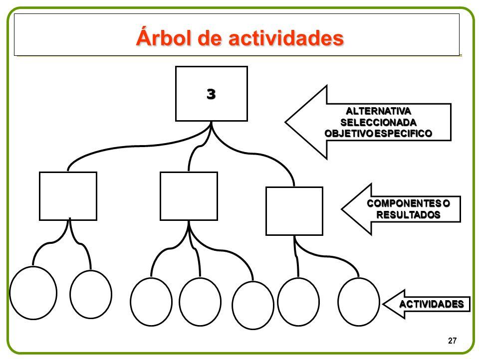 MINISTERIO DE EDUCACIÓN PROGRAMA NACIONAL DE APOYO DIRECTO A LOS MÁS POBRES JUNTOS Árbol de actividades Árbol de actividades 3 ALTERNATIVA SELECCIONAD