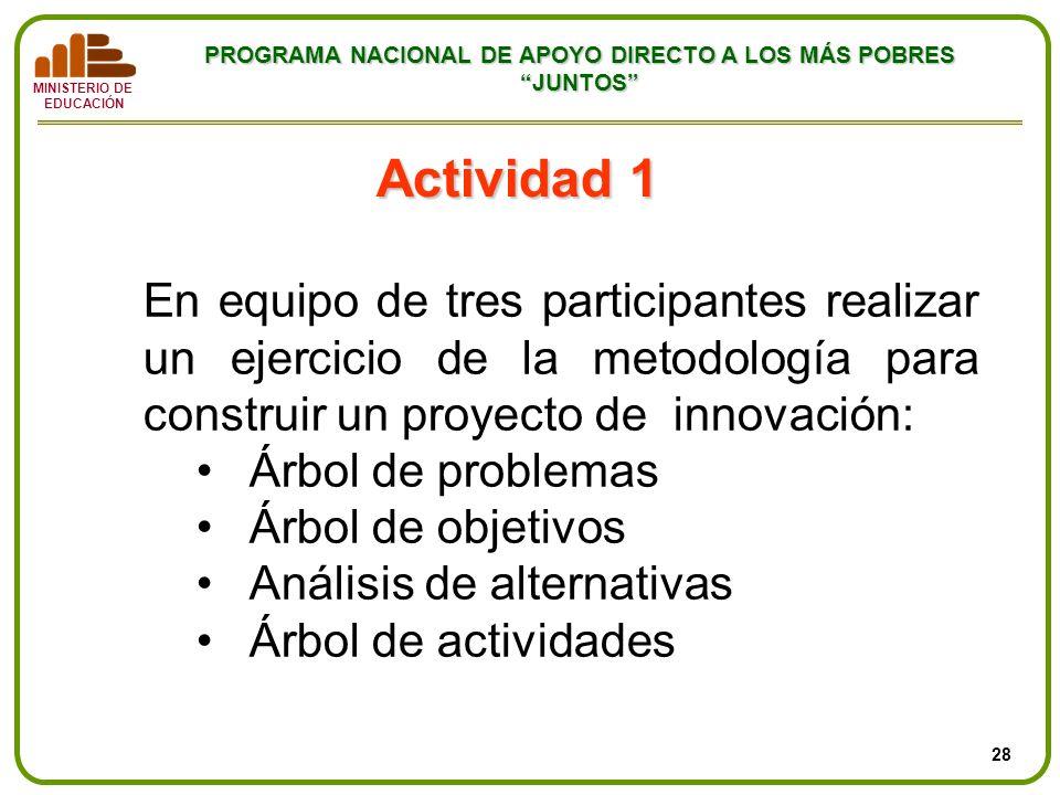 MINISTERIO DE EDUCACIÓN PROGRAMA NACIONAL DE APOYO DIRECTO A LOS MÁS POBRES JUNTOS Actividad 1 En equipo de tres participantes realizar un ejercicio d