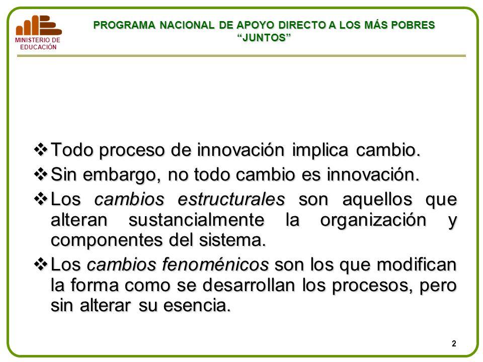 MINISTERIO DE EDUCACIÓN PROGRAMA NACIONAL DE APOYO DIRECTO A LOS MÁS POBRES JUNTOS Innovación y cambio en la educación Todo proceso de innovación impl