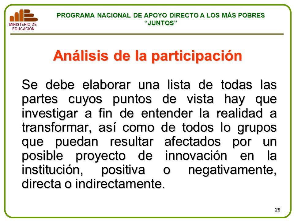 MINISTERIO DE EDUCACIÓN PROGRAMA NACIONAL DE APOYO DIRECTO A LOS MÁS POBRES JUNTOS Análisis de la participación Se debe elaborar una lista de todas la