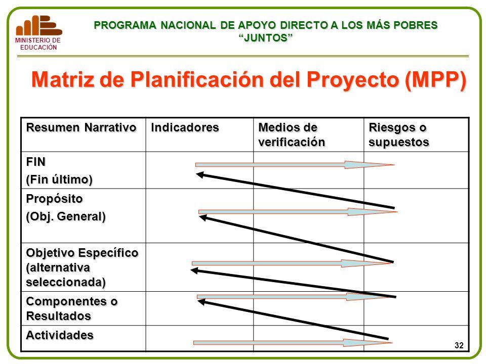 MINISTERIO DE EDUCACIÓN PROGRAMA NACIONAL DE APOYO DIRECTO A LOS MÁS POBRES JUNTOS Matriz de Planificación del Proyecto (MPP) Resumen Narrativo Indica