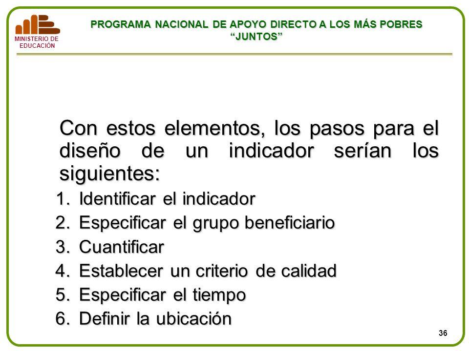 MINISTERIO DE EDUCACIÓN PROGRAMA NACIONAL DE APOYO DIRECTO A LOS MÁS POBRES JUNTOS Procedimiento para elaborar un indicador Con estos elementos, los p