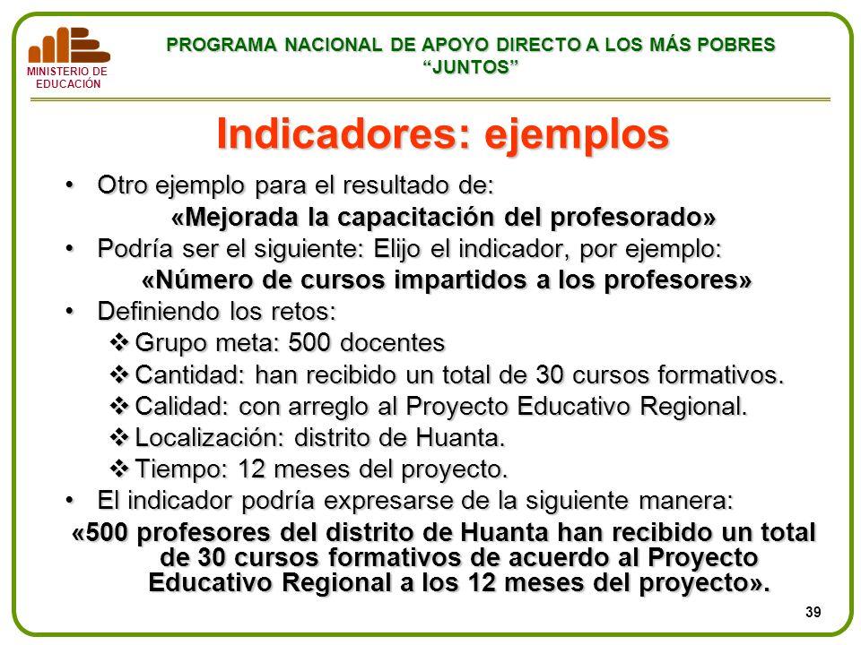 MINISTERIO DE EDUCACIÓN PROGRAMA NACIONAL DE APOYO DIRECTO A LOS MÁS POBRES JUNTOS Otro ejemplo para el resultado de:Otro ejemplo para el resultado de