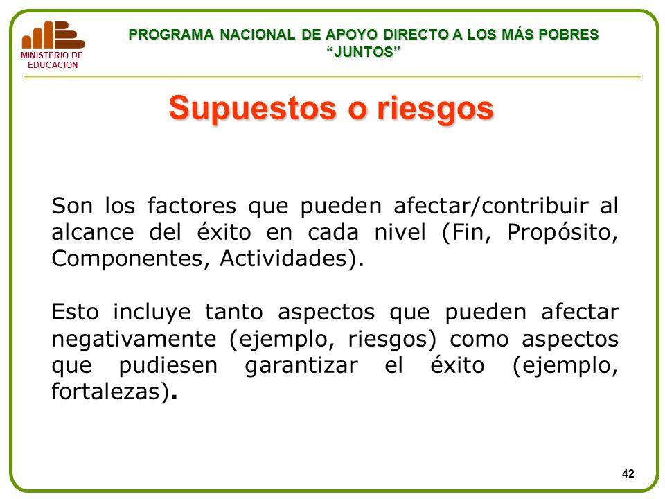 MINISTERIO DE EDUCACIÓN PROGRAMA NACIONAL DE APOYO DIRECTO A LOS MÁS POBRES JUNTOS Supuestos o riesgos Son los factores que pueden afectar/contribuir