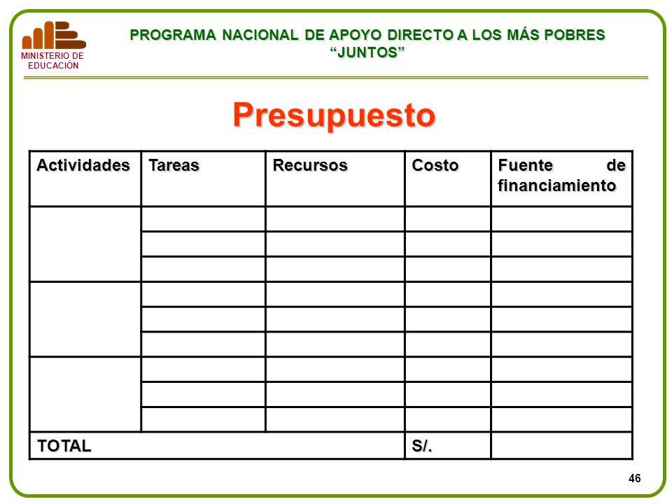 MINISTERIO DE EDUCACIÓN PROGRAMA NACIONAL DE APOYO DIRECTO A LOS MÁS POBRES JUNTOS Presupuesto ActividadesTareasRecursosCosto Fuente de financiamiento