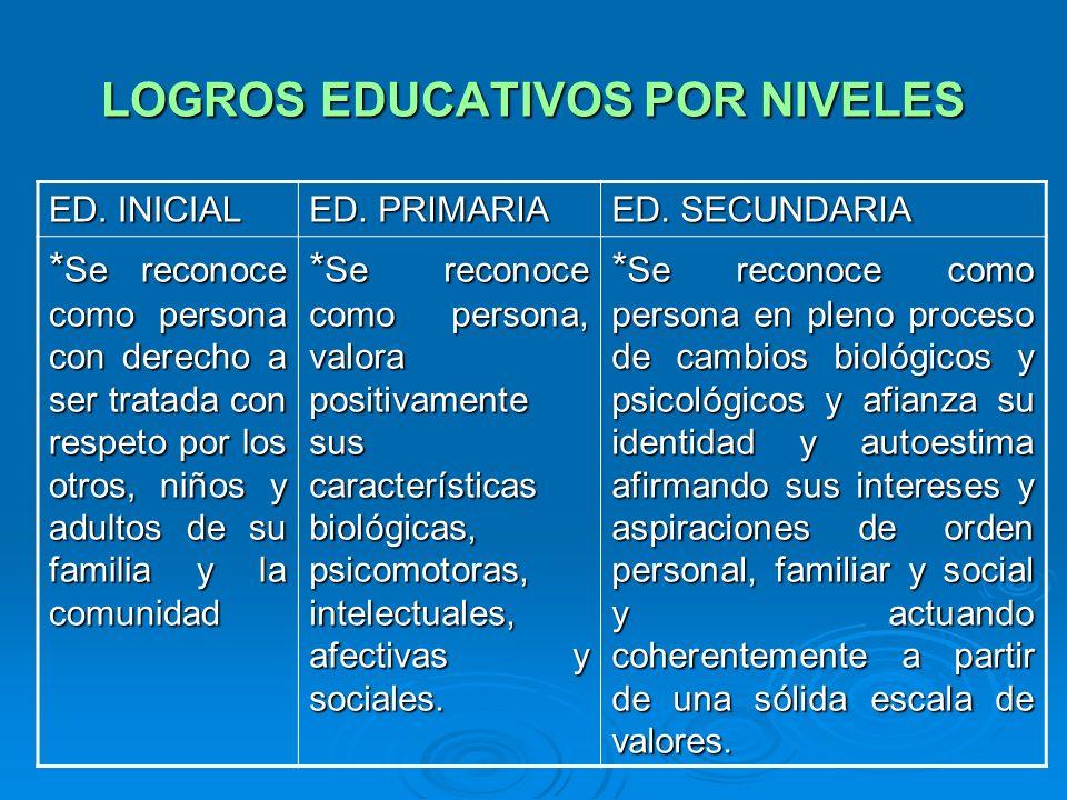 LOGROS EDUCATIVOS POR NIVELES ED.INICIAL ED. PRIMARIA ED.