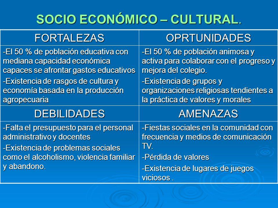 SOCIO ECONÓMICO – CULTURAL. FORTALEZASOPRTUNIDADES -El 50 % de población educativa con mediana capacidad económica capaces se afrontar gastos educativ