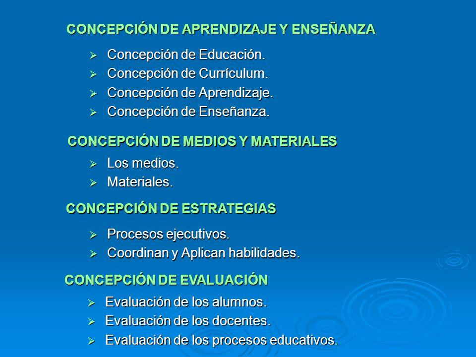CONCEPCIÓN DE APRENDIZAJE Y ENSEÑANZA Concepción de Educación. Concepción de Educación. Concepción de Currículum. Concepción de Currículum. Concepción