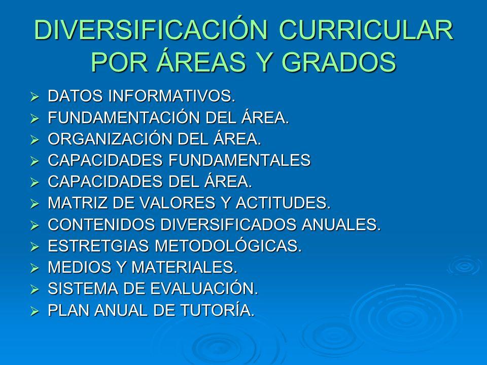 DIVERSIFICACIÓN CURRICULAR POR ÁREAS Y GRADOS DATOS INFORMATIVOS.