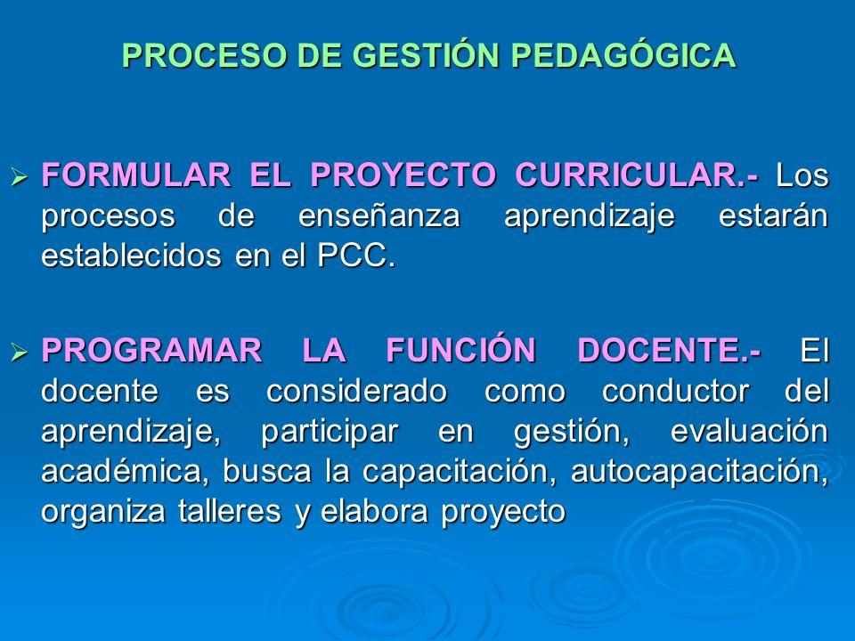 PROCESO DE GESTIÓN PEDAGÓGICA FORMULAR EL PROYECTO CURRICULAR.- Los procesos de enseñanza aprendizaje estarán establecidos en el PCC. FORMULAR EL PROY