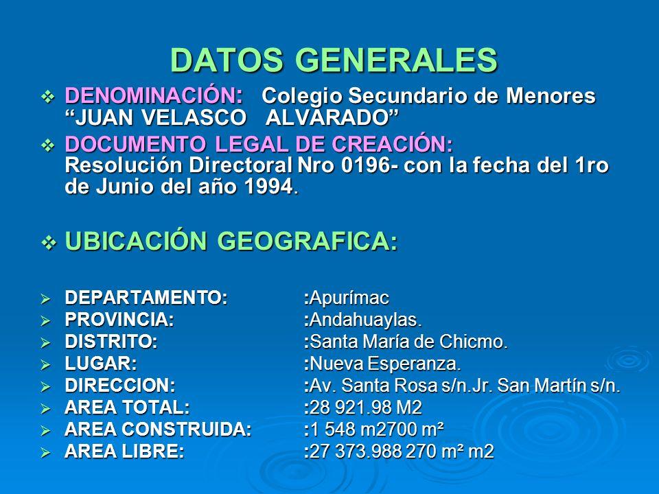DATOS GENERALES DATOS GENERALES DENOMINACIÓN : Colegio Secundario de Menores JUAN VELASCO ALVARADO DENOMINACIÓN : Colegio Secundario de Menores JUAN V