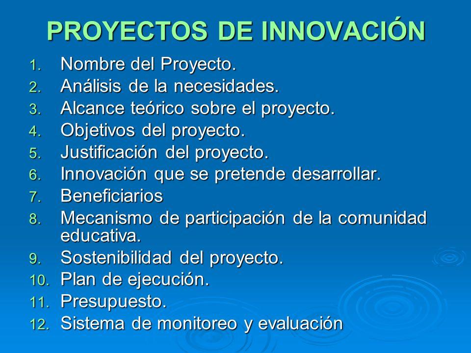 PROYECTOS DE INNOVACIÓN 1. Nombre del Proyecto. 2. Análisis de la necesidades. 3. Alcance teórico sobre el proyecto. 4. Objetivos del proyecto. 5. Jus