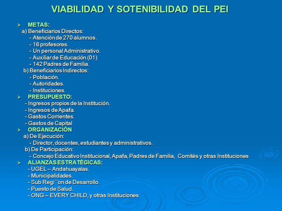 VIABILIDAD Y SOTENIBILIDAD DEL PEI METAS: METAS: a) Beneficiarios Directos: a) Beneficiarios Directos: - Atención de 270 alumnos. - Atención de 270 al