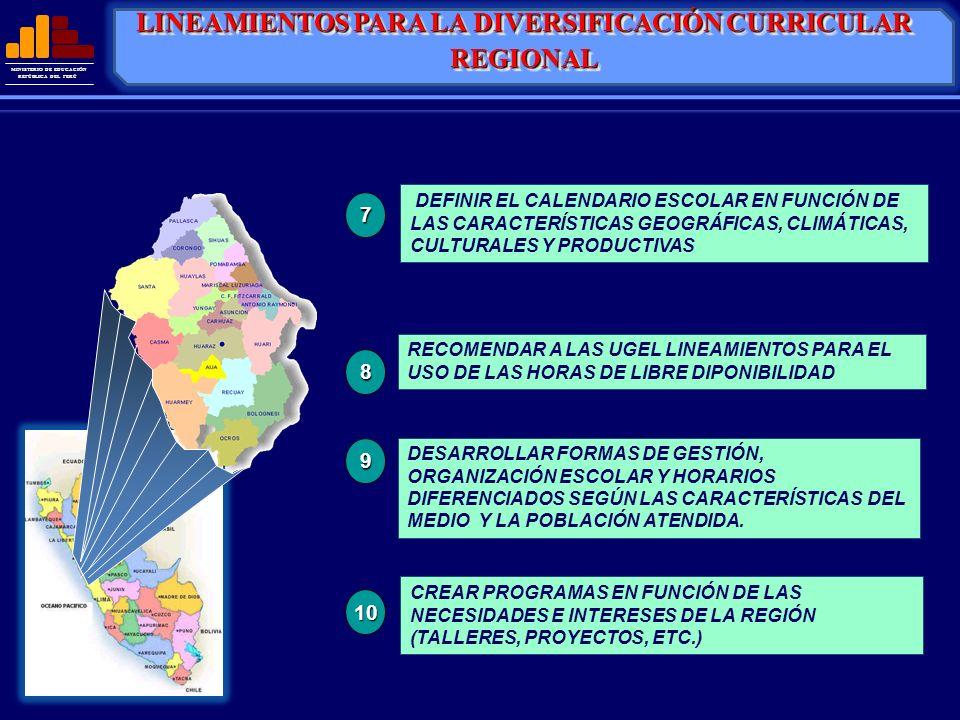 MINISTERIO DE EDUCACIÓN REPÚBLICA DEL PERÚ DEFINIR EL CALENDARIO ESCOLAR EN FUNCIÓN DE LAS CARACTERÍSTICAS GEOGRÁFICAS, CLIMÁTICAS, CULTURALES Y PRODU
