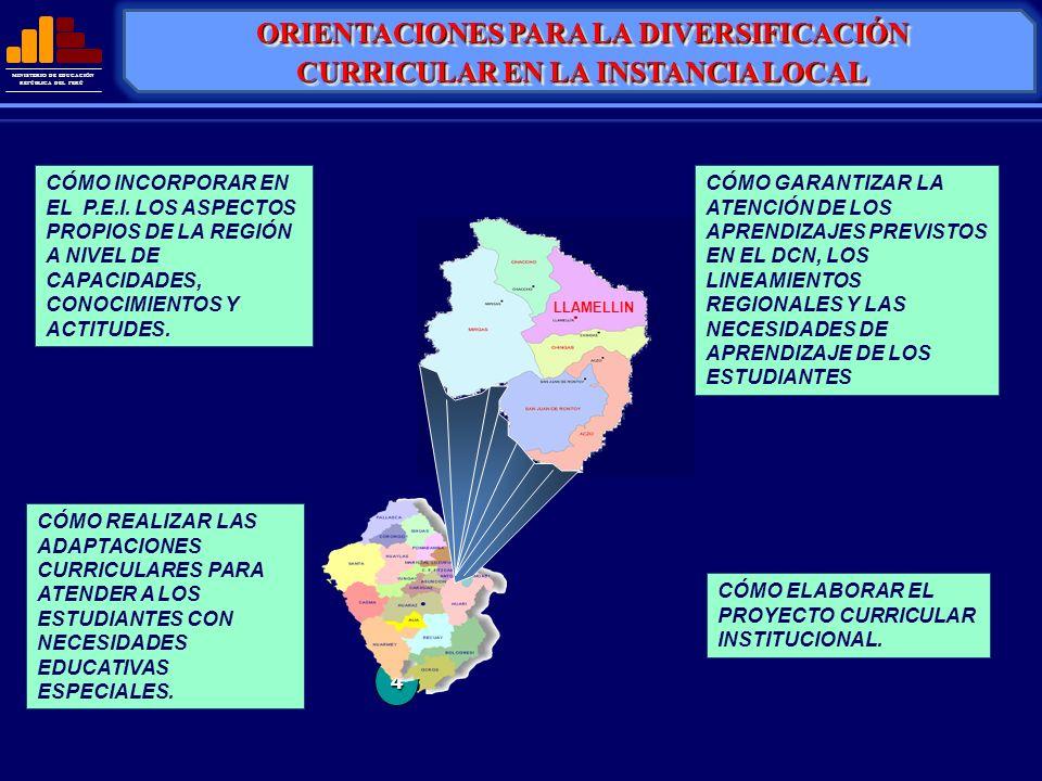 MINISTERIO DE EDUCACIÓN REPÚBLICA DEL PERÚ CÓMO INCORPORAR EN EL P.E.I. LOS ASPECTOS PROPIOS DE LA REGIÓN A NIVEL DE CAPACIDADES, CONOCIMIENTOS Y ACTI