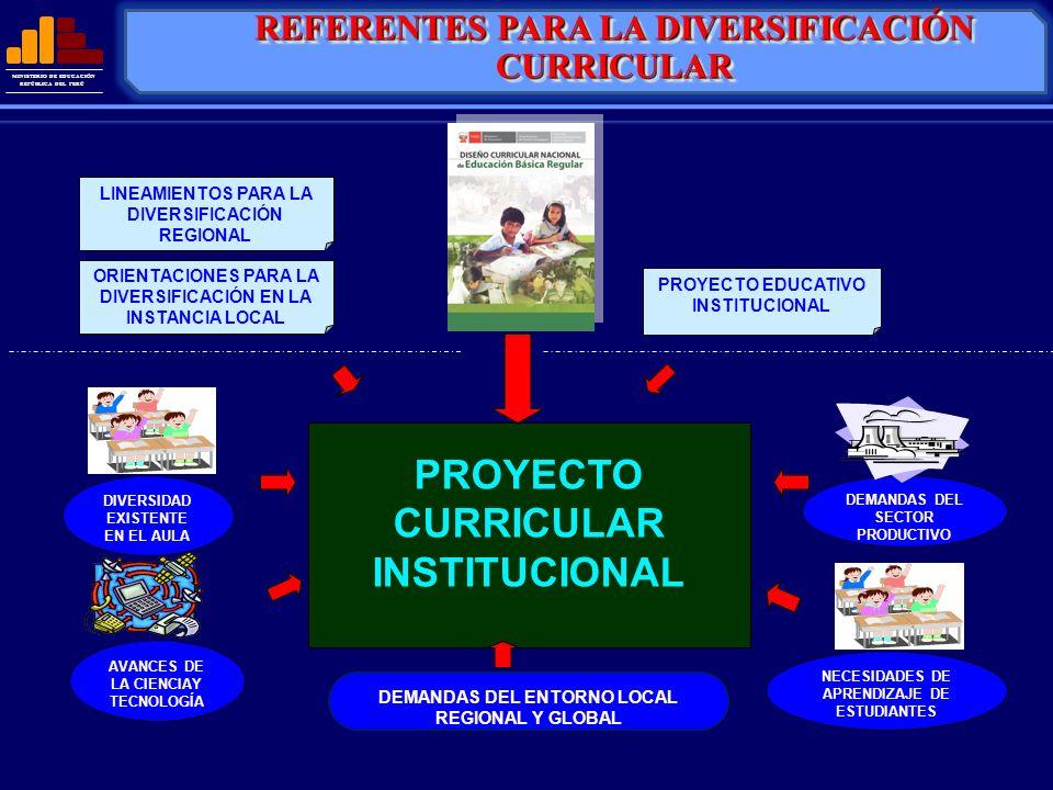 MINISTERIO DE EDUCACIÓN REPÚBLICA DEL PERÚ LINEAMIENTOS PARA LA DIVERSIFICACIÓN REGIONAL PROYECTO EDUCATIVO INSTITUCIONAL PROYECTO CURRICULAR INSTITUC